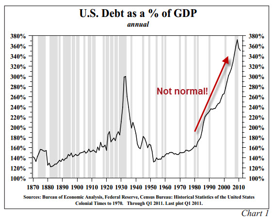 debt-to-gdp-hoisington