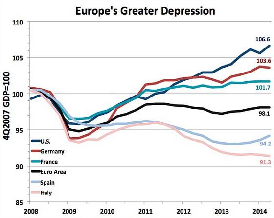 євросоюз і велика депресія 2.0
