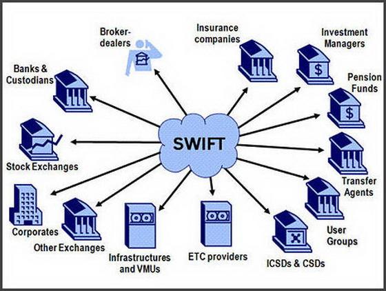 європарламент підтримав ідею про відключення росії від swift