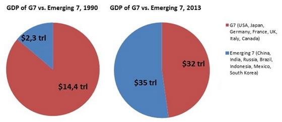 як захід приховує своє банкрутство