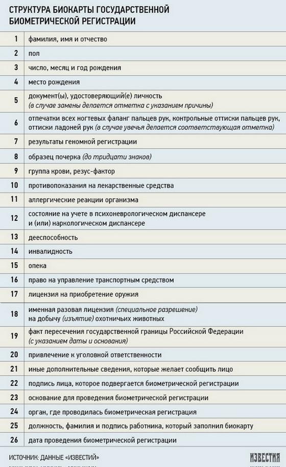 електронний концтабір росії