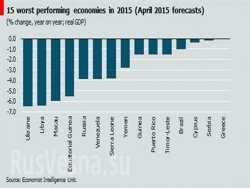 хто буде рятувати економіку україни?