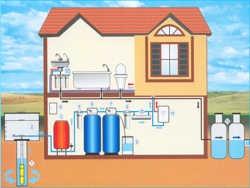 водяний насос: як забезпечити собі безперебійну подачу води?