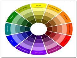 настрій у домі через колірний дизайн