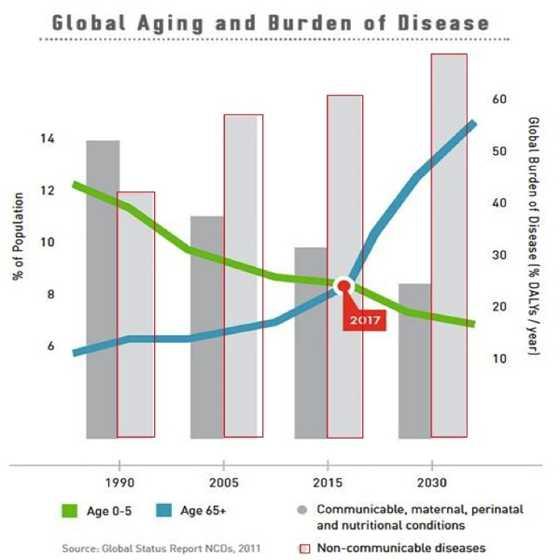 як криза здоров'я впливає на економіку?
